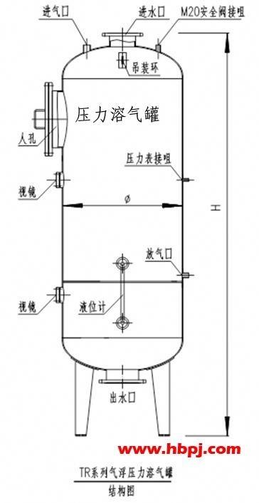 l一2.5/3一250压缩机电路图