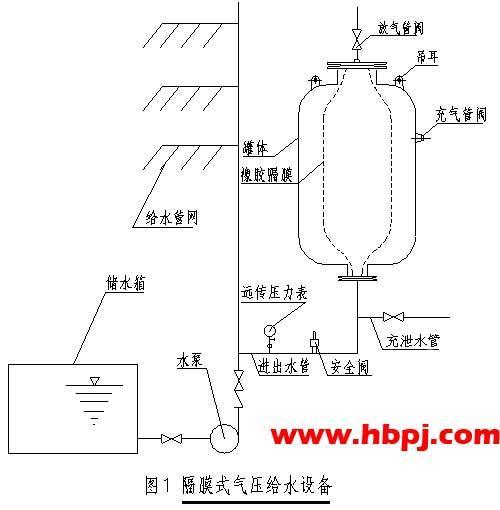 电路 电路图 电子 工程图 平面图 原理图 500_510